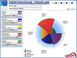 the-performance-profiler